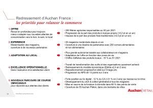Les 5 leviers du plan de redressement d'Auchan en France. - © Auchan