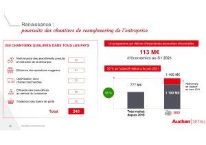 Le plan Renaissance a permis de générer des économies. - © Auchan