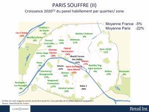 Chiffres Paris - © Alliance du Commerce
