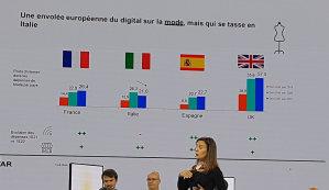 La poussée du digital dans la mode se confirme en Europe, sauf en Italie, selon Kantar. - © D.R.