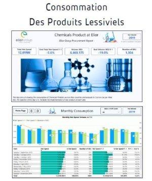 Link Chemicals, la deuxième déclinaison développée - © D.R.