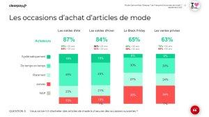 Quels temps forts commerciaux séduisent les Français? - © D.R.