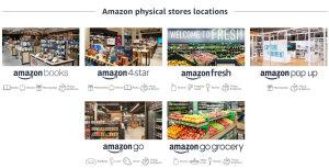 Les enseignes d'Amazon. - © D.R.